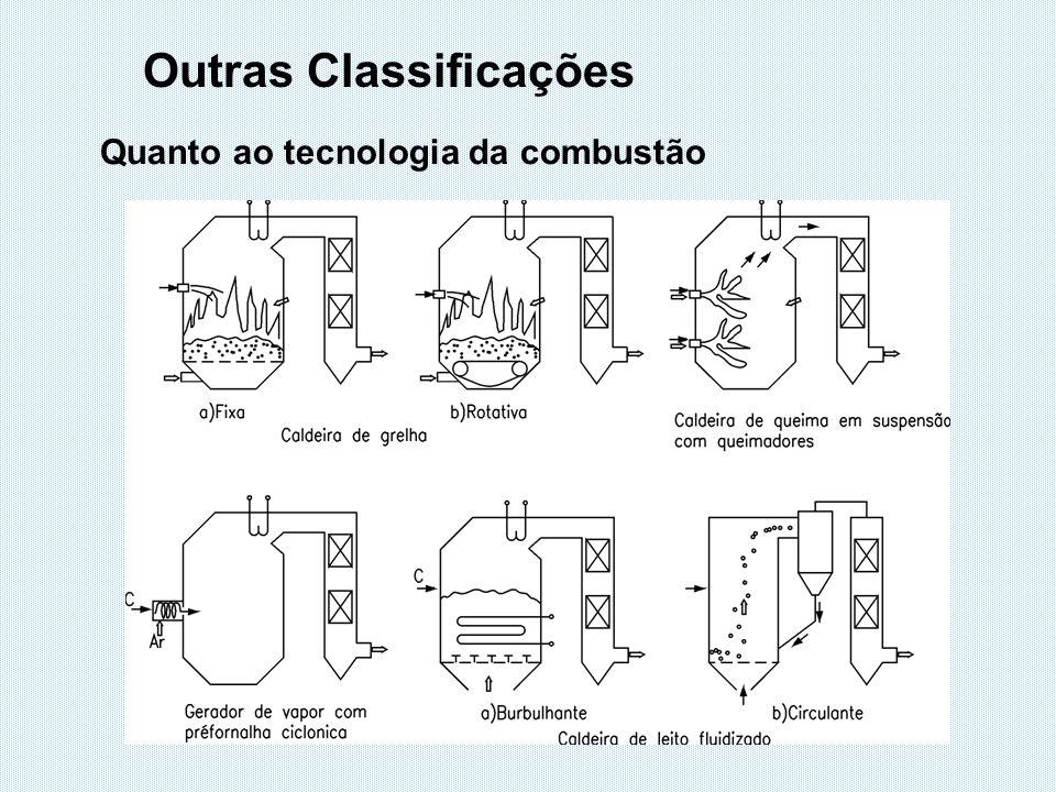 Outras Classificações Quanto ao tecnologia da combustão