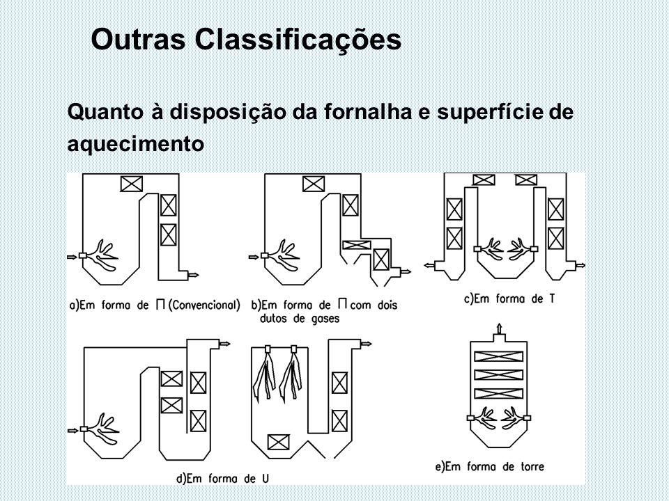 Outras Classificações Quanto à disposição da fornalha e superfície de aquecimento
