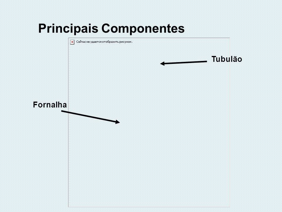 Tubulão Principais Componentes