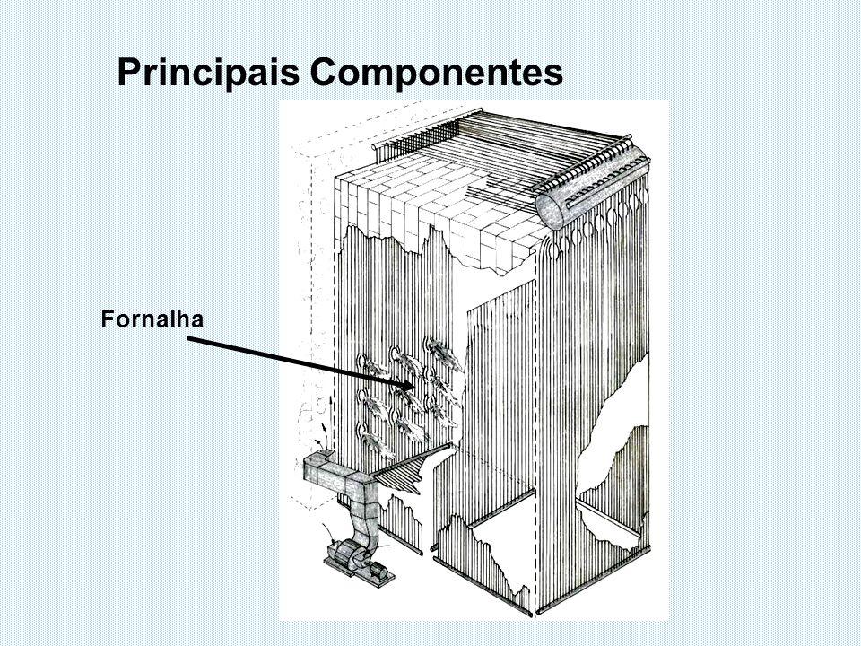 Fornalha Principais Componentes