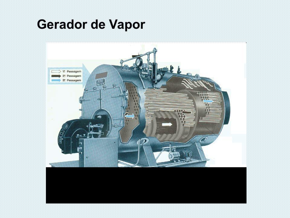 Principais Componentes Pré-aquecedor de ar Chaminé