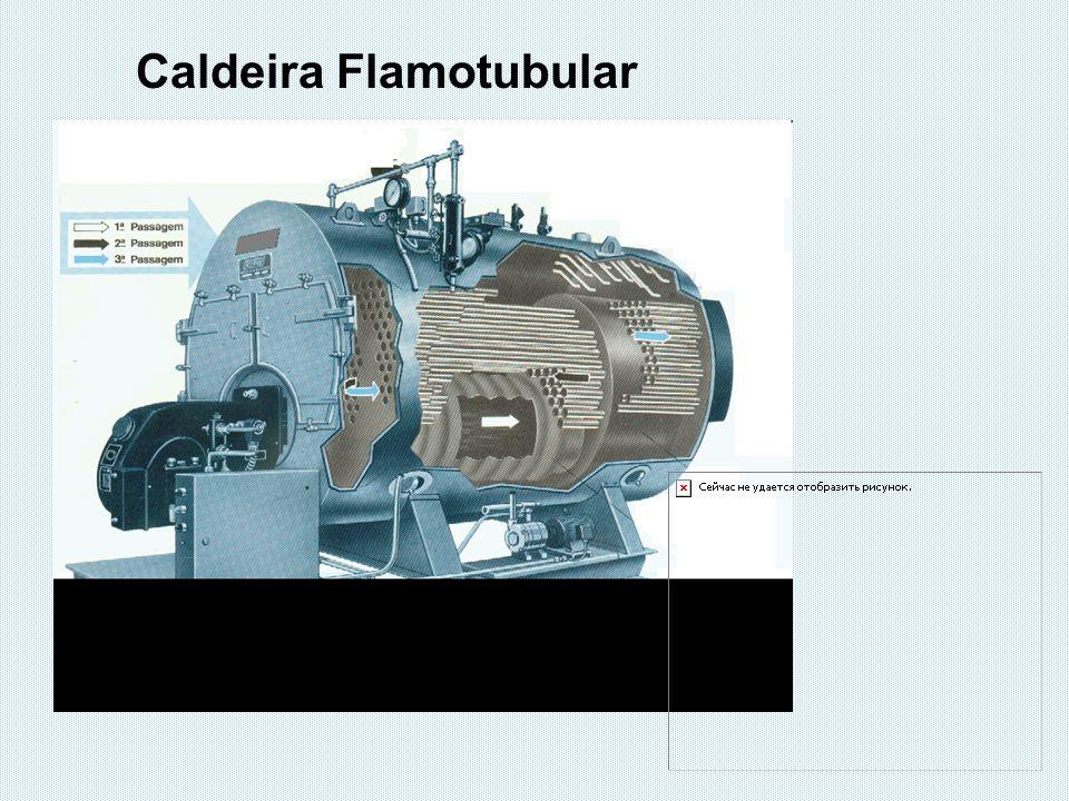 Outras Classificações Quanto ao processo de tiragem do ar e gases de combustão