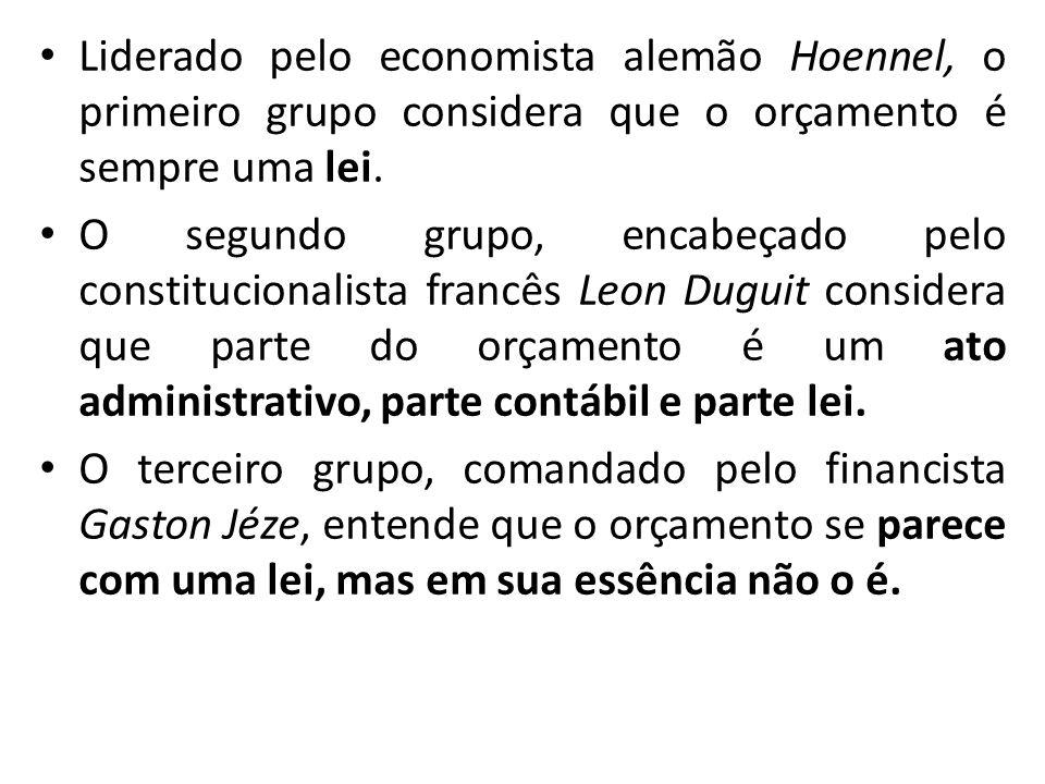 Liderado pelo economista alemão Hoennel, o primeiro grupo considera que o orçamento é sempre uma lei.