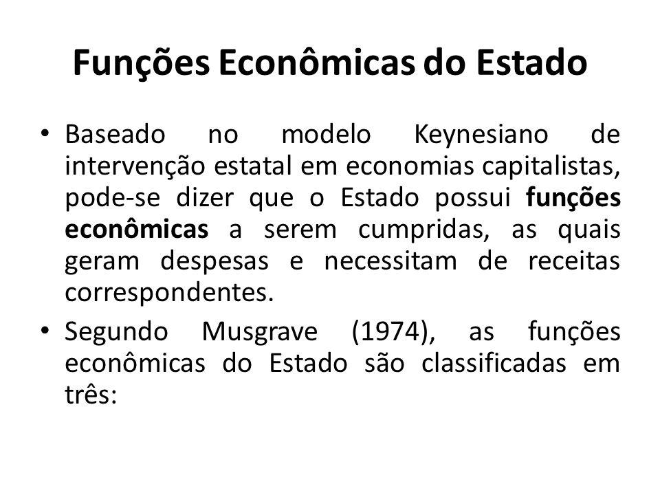 Funções Econômicas do Estado Baseado no modelo Keynesiano de intervenção estatal em economias capitalistas, pode-se dizer que o Estado possui funções econômicas a serem cumpridas, as quais geram despesas e necessitam de receitas correspondentes.