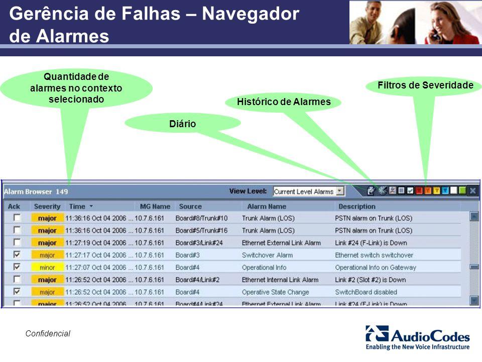 Confidencial Gerência de Falhas – Navegador de Alarmes Diário Histórico de Alarmes Quantidade de alarmes no contexto selecionado Filtros de Severidade