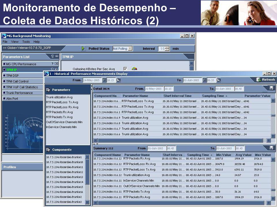 Confidencial Monitoramento de Desempenho – Coleta de Dados Históricos (2)
