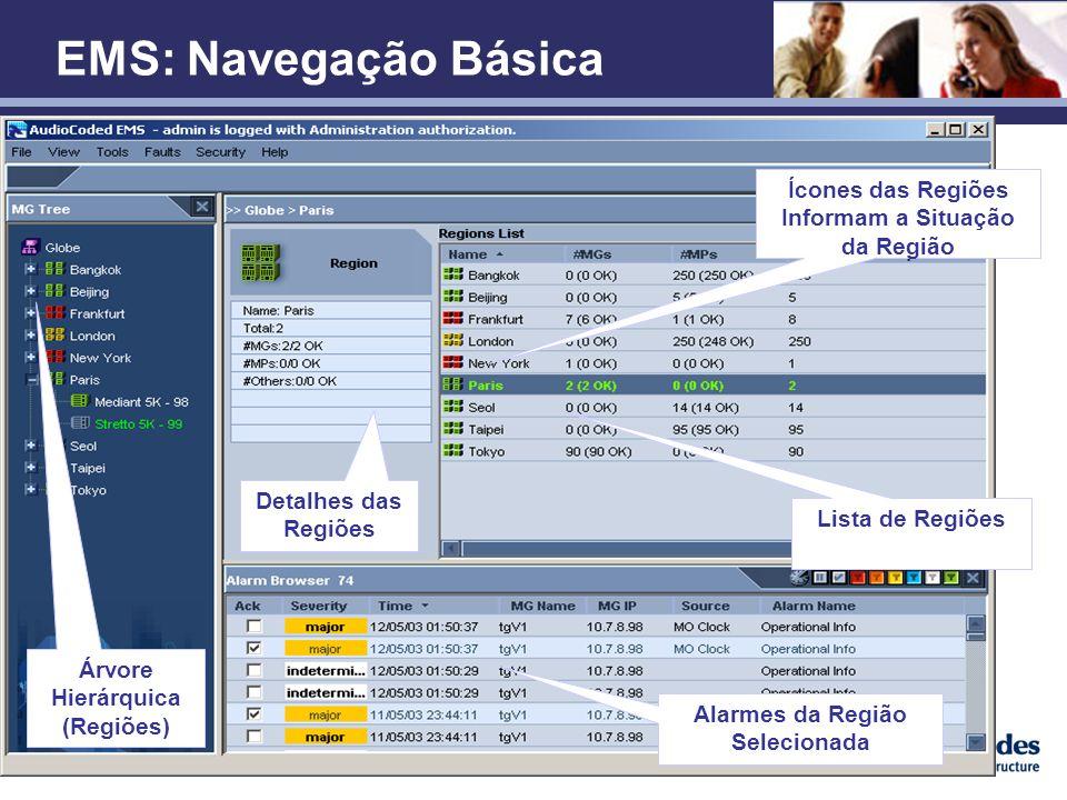Confidencial EMS: Navegação Básica Árvore Hierárquica (Regiões) Detalhes das Regiões Lista de Regiões Ícones das Regiões Informam a Situação da Região