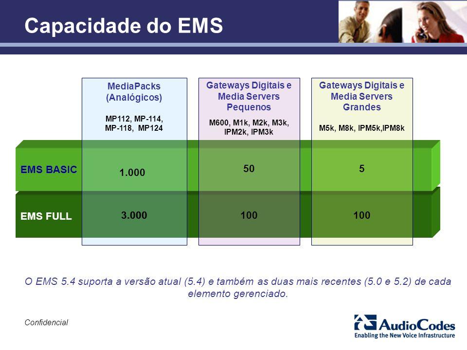 Confidencial EMS FULL EMS BASIC Capacidade do EMS MediaPacks (Analógicos) MP112, MP-114, MP-118, MP124 1.000 3.000 Gateways Digitais e Media Servers G