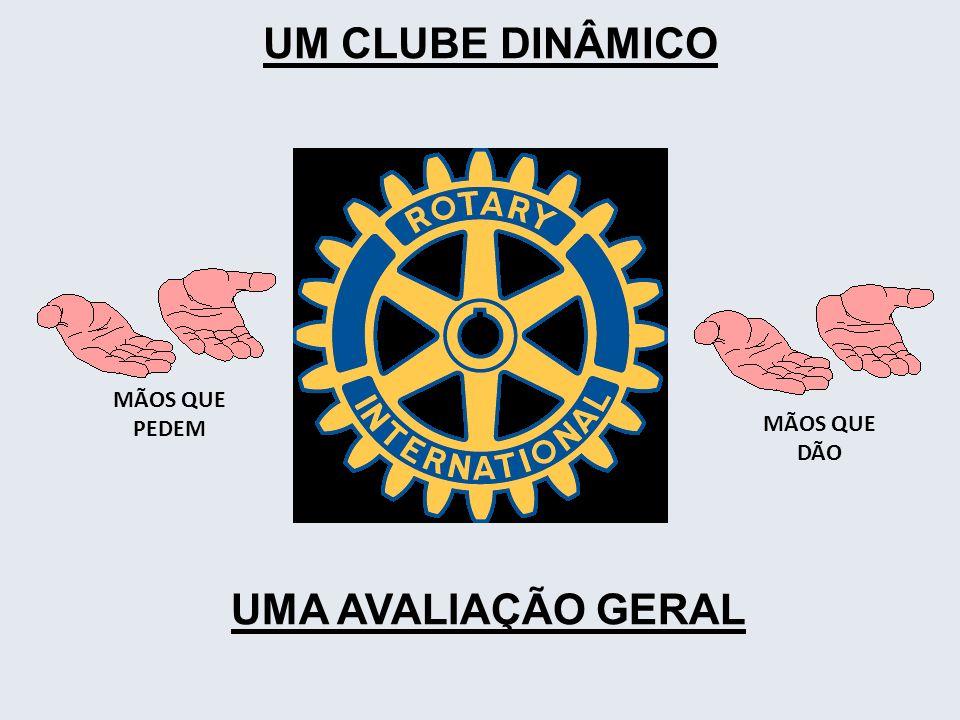 UM CLUBE DINÂMICO UMA ANÁLISE DO CLUBE HOJE 15 – O clube tem um projeto de trabalho continuado aprovado pelos associados.