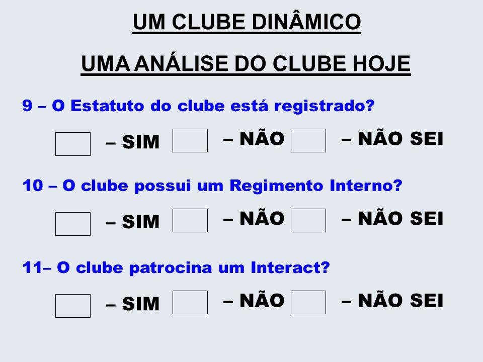 UM CLUBE DINÂMICO UMA ANÁLISE DO CLUBE HOJE 9 – O Estatuto do clube está registrado? – SIM – NÃO– NÃO SEI 10 – O clube possui um Regimento Interno? –