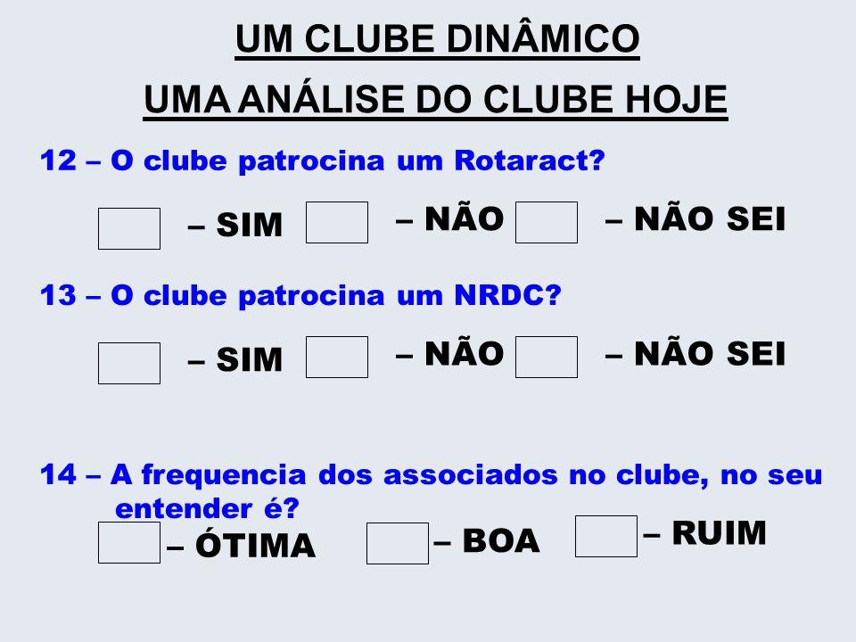 UM CLUBE DINÂMICO UMA ANÁLISE DO CLUBE HOJE 12 – O clube patrocina um Rotaract? – SIM – NÃO– NÃO SEI 13 – O clube patrocina um NRDC? – SIM – NÃO– NÃO