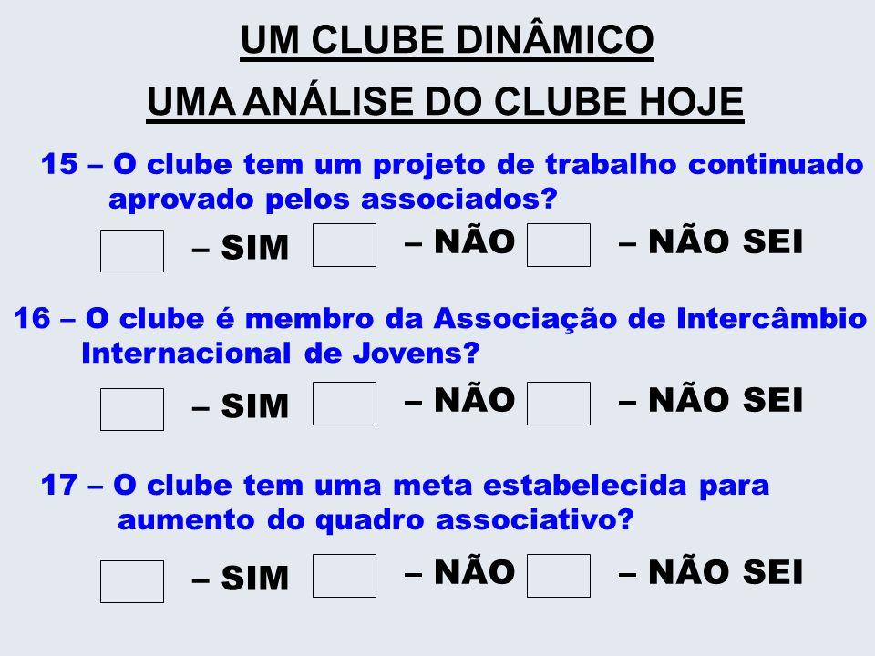 UM CLUBE DINÂMICO UMA ANÁLISE DO CLUBE HOJE 15 – O clube tem um projeto de trabalho continuado aprovado pelos associados? – SIM – NÃO– NÃO SEI 16 – O