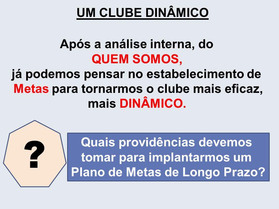 UM CLUBE DINÂMICO Após a análise interna, do QUEM SOMOS, já podemos pensar no estabelecimento de Metas para tornarmos o clube mais eficaz, mais DINÂMI