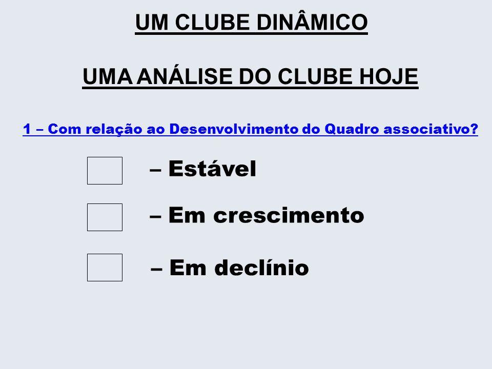2 – Qual ou quais motivos abaixo são alegados para que seu clube não consiga aumentar seu quadro associativo.