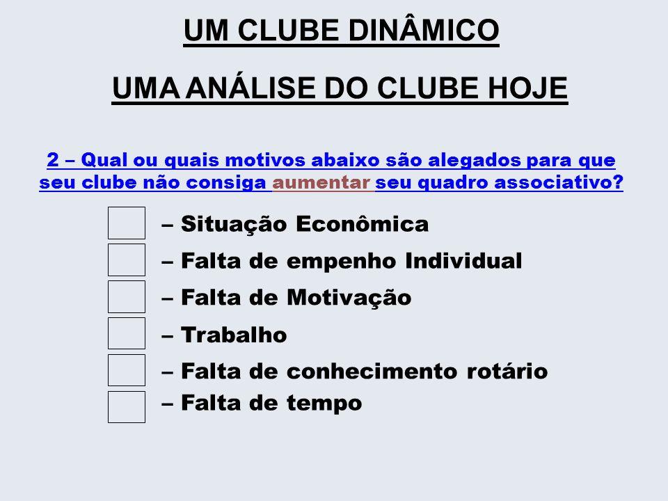 2 – Qual ou quais motivos abaixo são alegados para que seu clube não consiga aumentar seu quadro associativo? – Situação Econômica – Trabalho – Falta