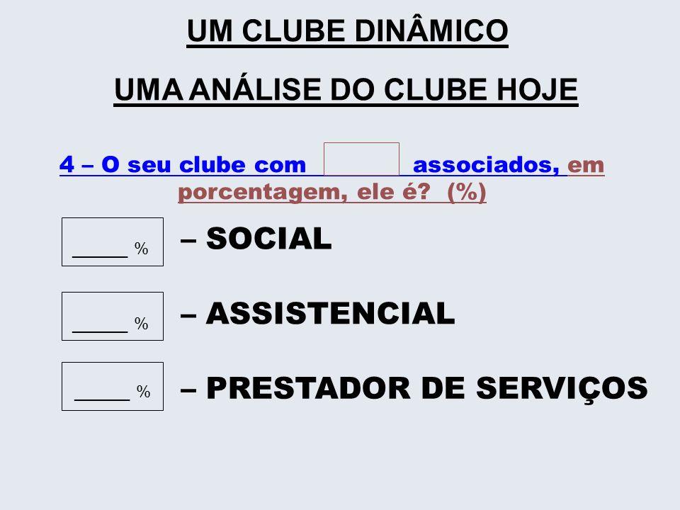 ______ % – SOCIAL ______ % – ASSISTENCIAL ______ % – PRESTADOR DE SERVIÇOS 4 – O seu clube com associados, em porcentagem, ele é? (%) UM CLUBE DINÂMIC