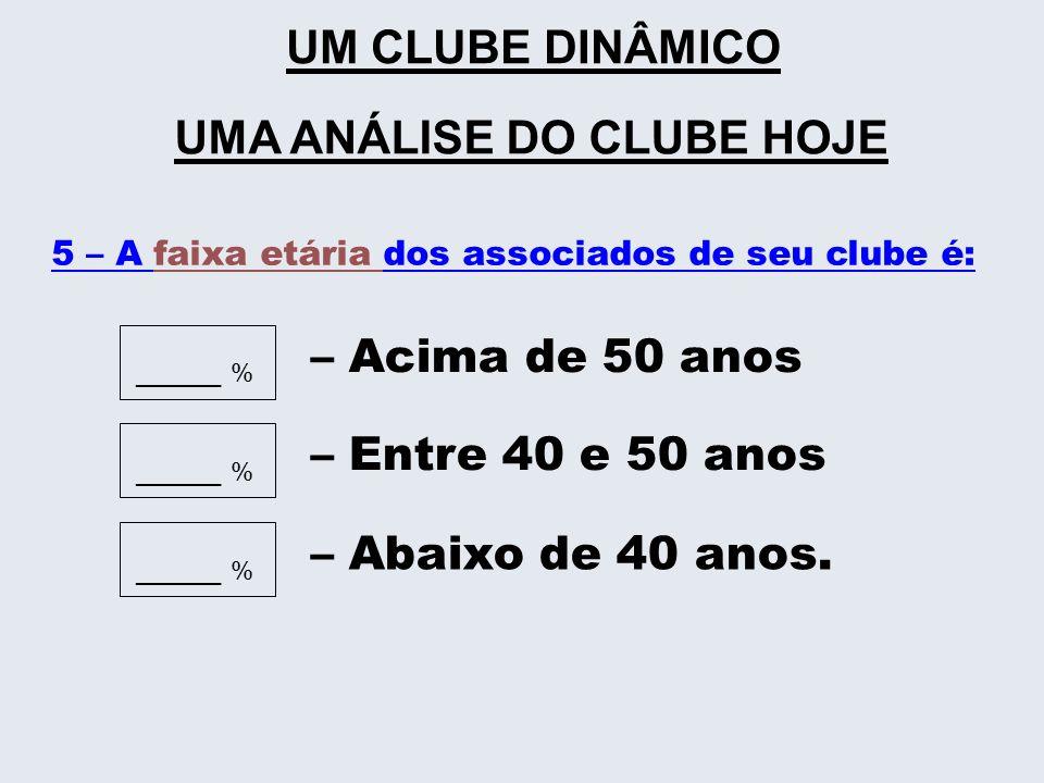 UM CLUBE DINÂMICO UMA ANÁLISE DO CLUBE HOJE 6 – O clube possui uma lista de classificações atualizada.