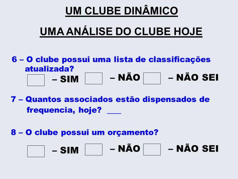 UM CLUBE DINÂMICO Nº.Situação FiscalSIMNÃO 37O clube tem empregados.