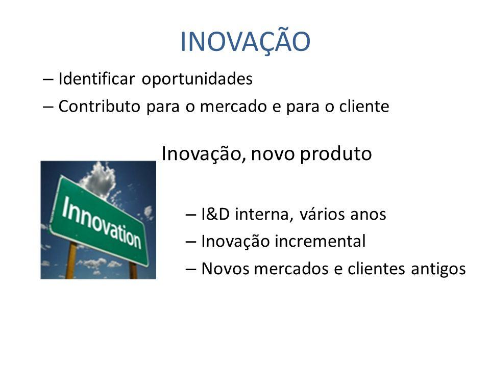 INOVAÇÃO – Identificar oportunidades – Contributo para o mercado e para o cliente Inovação, novo produto – I&D interna, vários anos – Inovação increme