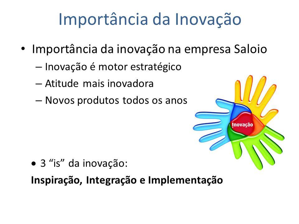 Importância da inovação na empresa Saloio – Inovação é motor estratégico – Atitude mais inovadora – Novos produtos todos os anos Importância da Inovaç