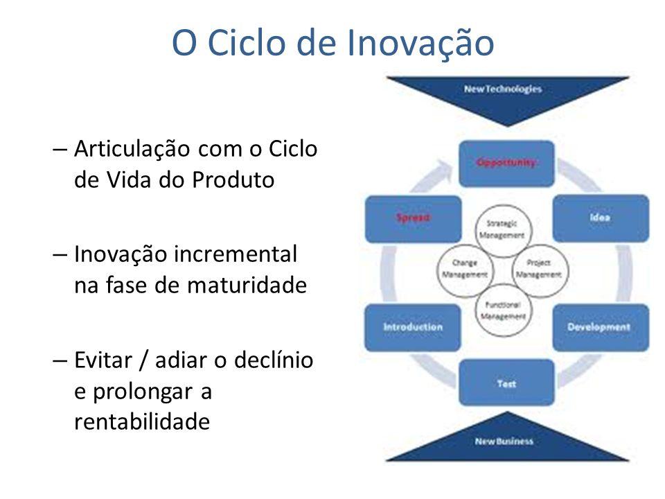– Articulação com o Ciclo de Vida do Produto – Inovação incremental na fase de maturidade – Evitar / adiar o declínio e prolongar a rentabilidade O Ci