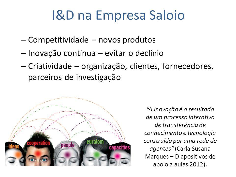I&D na Empresa Saloio – Competitividade – novos produtos – Inovação contínua – evitar o declínio – Criatividade – organização, clientes, fornecedores,