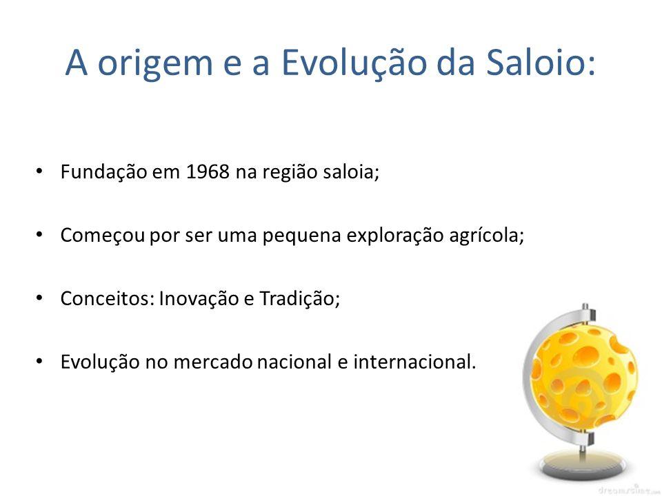 A origem e a Evolução da Saloio: Fundação em 1968 na região saloia; Começou por ser uma pequena exploração agrícola; Conceitos: Inovação e Tradição; E