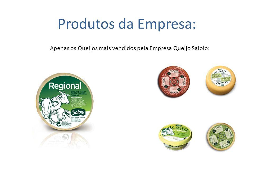 Produtos da Empresa: Apenas os Queijos mais vendidos pela Empresa Queijo Saloio: