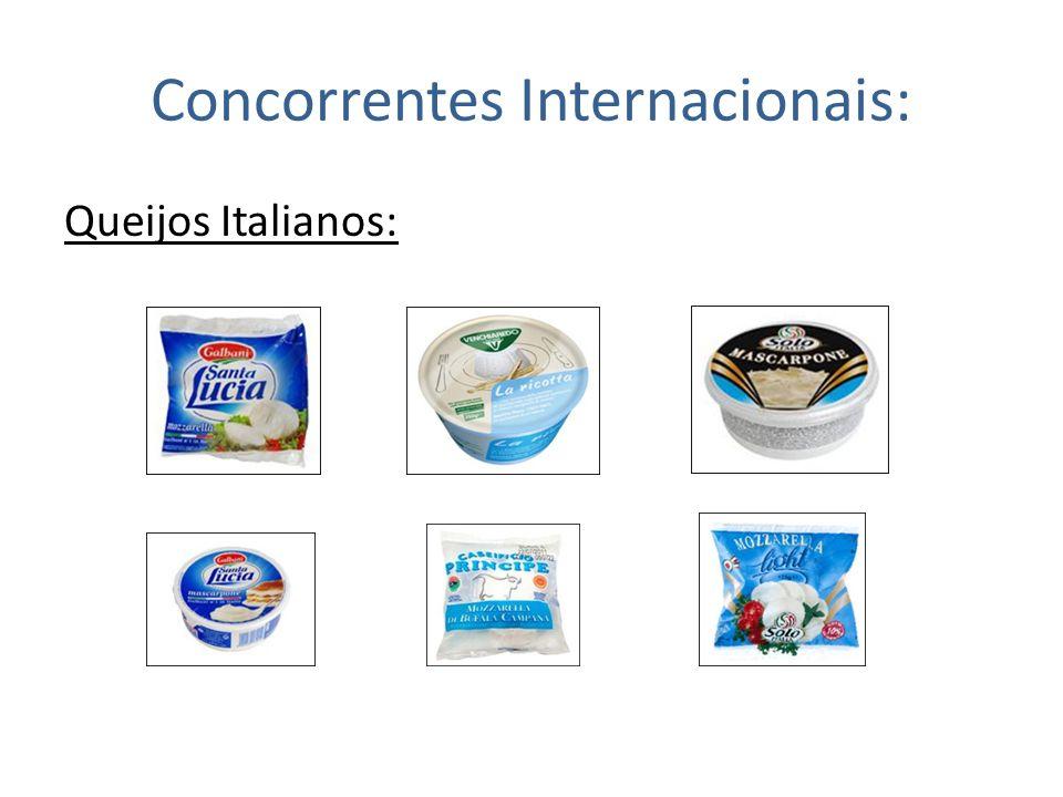 Concorrentes Internacionais: Queijos Italianos: