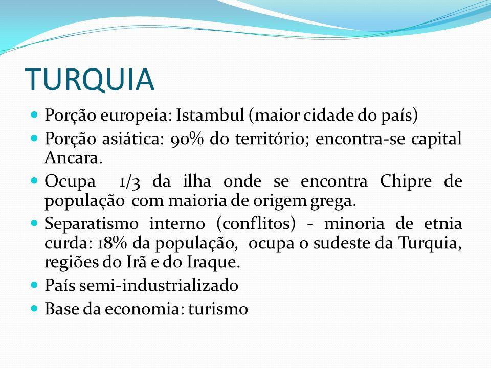 TURQUIA Porção europeia: Istambul (maior cidade do país) Porção asiática: 90% do território; encontra-se capital Ancara. Ocupa 1/3 da ilha onde se enc