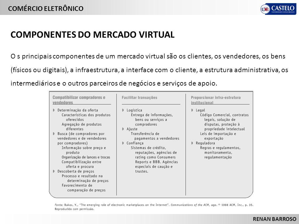 COMÉRCIO ELETRÔNICO RENAN BARROSO O s principais componentes de um mercado virtual são os clientes, os vendedores, os bens (físicos ou digitais), a in