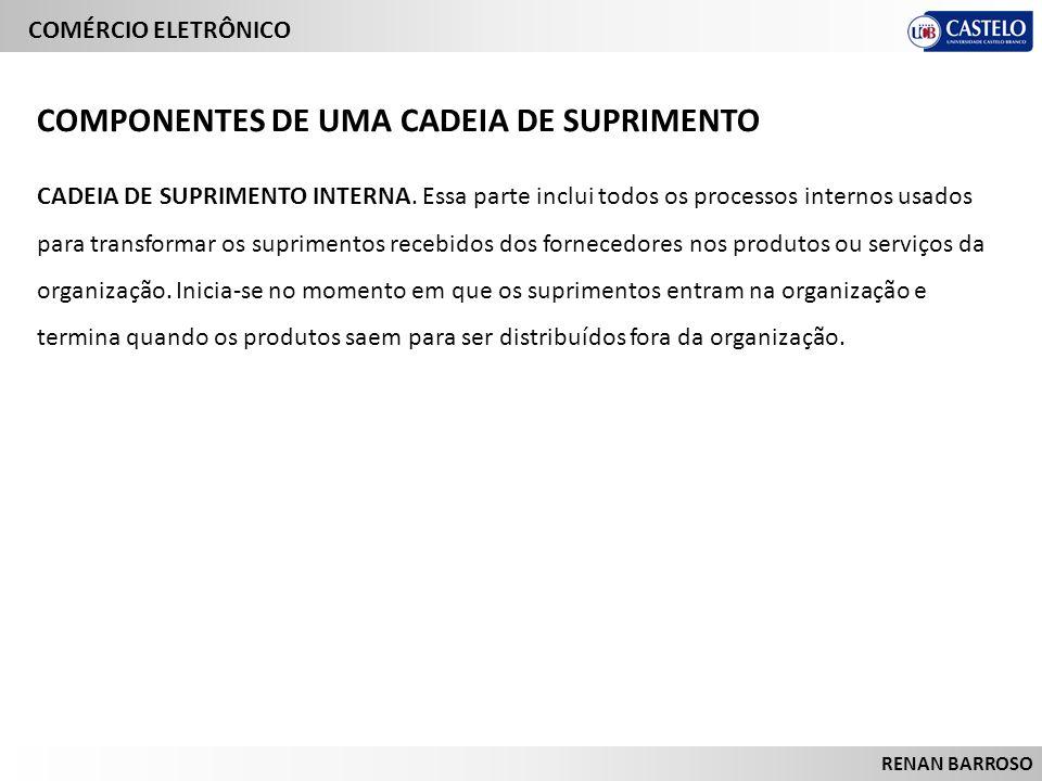 COMÉRCIO ELETRÔNICO RENAN BARROSO CADEIA DE SUPRIMENTO INTERNA. Essa parte inclui todos os processos internos usados para transformar os suprimentos r