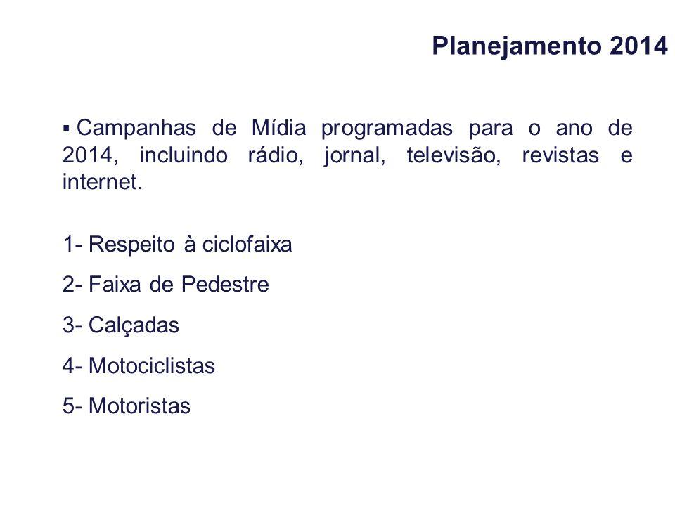 Planejamento 2014 Campanhas de Mídia programadas para o ano de 2014, incluindo rádio, jornal, televisão, revistas e internet. 1- Respeito à ciclofaixa