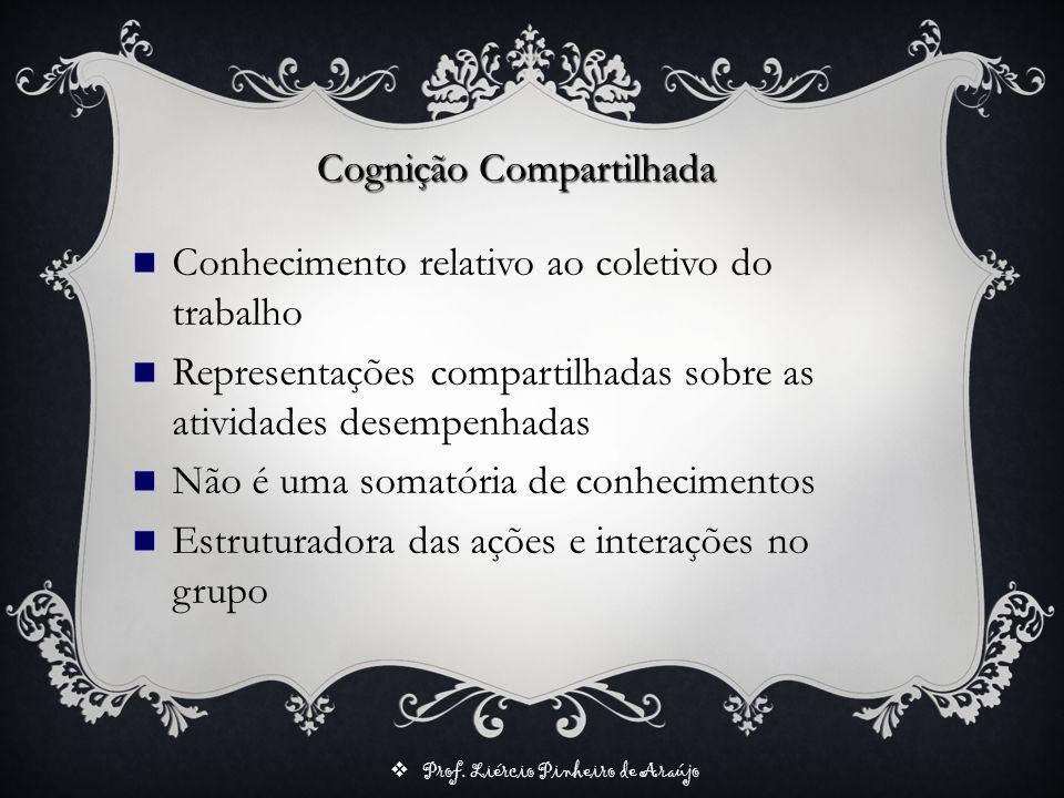 Prof. Liércio Pinheiro de Araújo Cognição Compartilhada Conhecimento relativo ao coletivo do trabalho Representações compartilhadas sobre as atividade