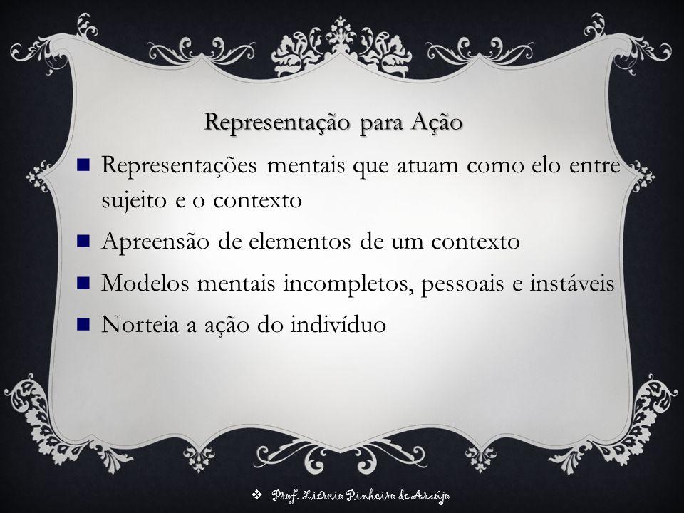 Prof. Liércio Pinheiro de Araújo Representação para Ação Representações mentais que atuam como elo entre sujeito e o contexto Apreensão de elementos d