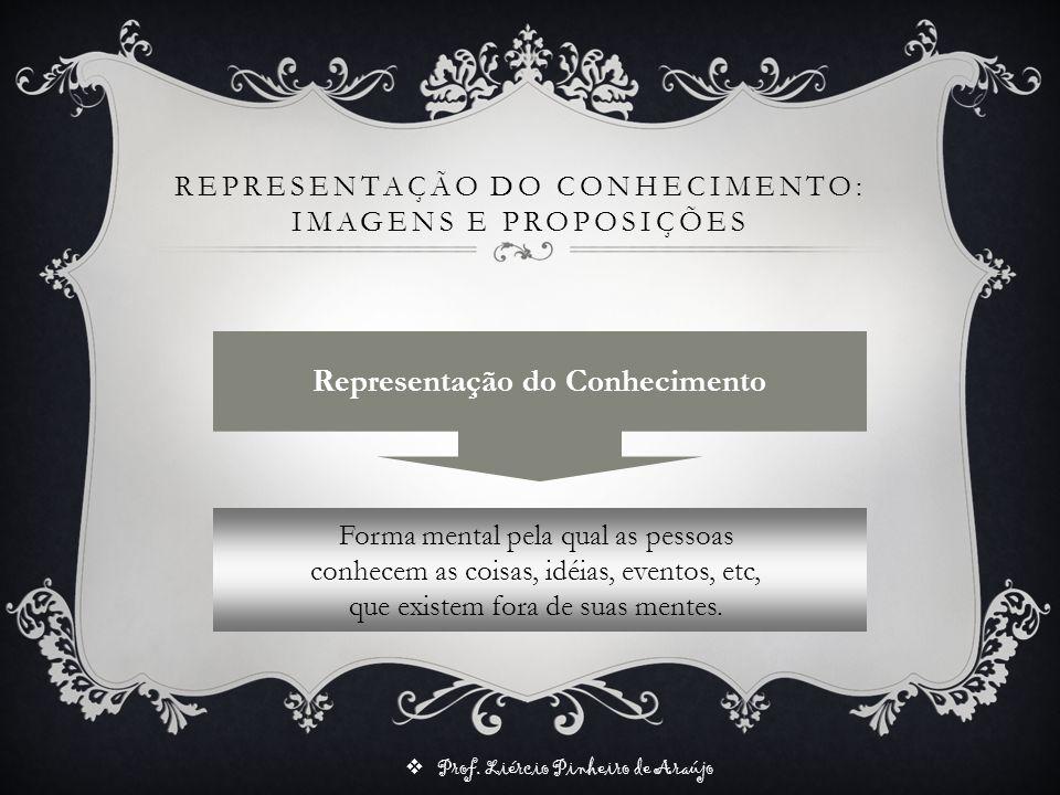 Prof. Liércio Pinheiro de Araújo REPRESENTAÇÃO DO CONHECIMENTO: IMAGENS E PROPOSIÇÕES Representação do Conhecimento Forma mental pela qual as pessoas