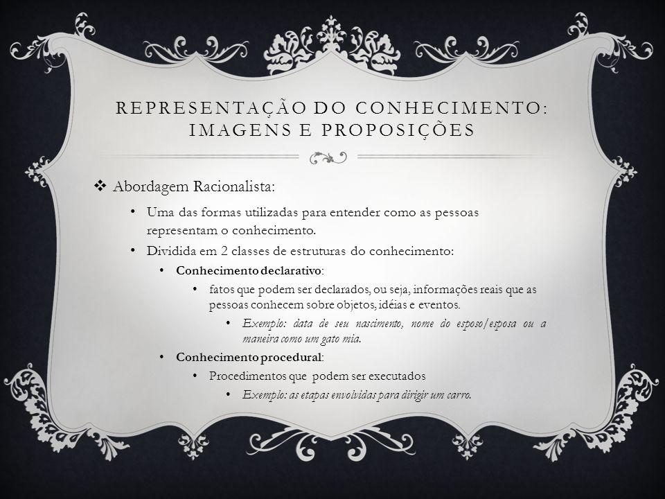 REPRESENTAÇÃO DO CONHECIMENTO: IMAGENS E PROPOSIÇÕES Abordagem Racionalista: Uma das formas utilizadas para entender como as pessoas representam o con