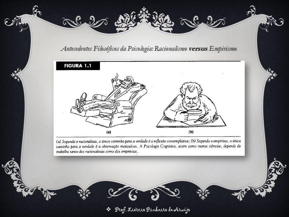 Prof. Liércio Pinheiro de Araújo Antecedentes Filosóficos da Psicologia: Racionalismo versus Empirismo