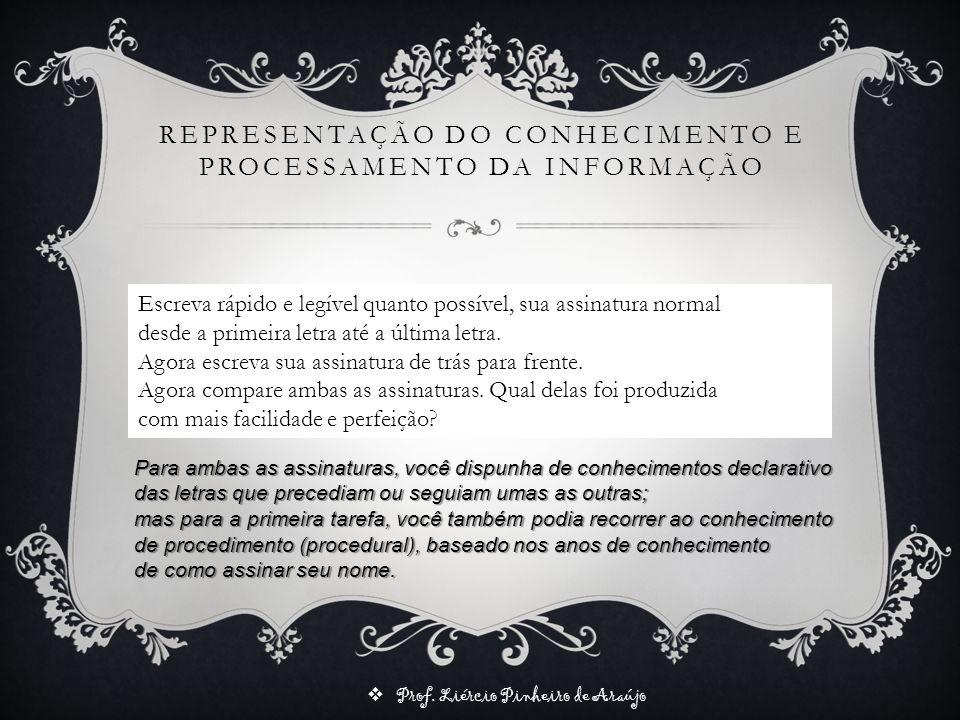Prof. Liércio Pinheiro de Araújo REPRESENTAÇÃO DO CONHECIMENTO E PROCESSAMENTO DA INFORMAÇÃO Escreva rápido e legível quanto possível, sua assinatura
