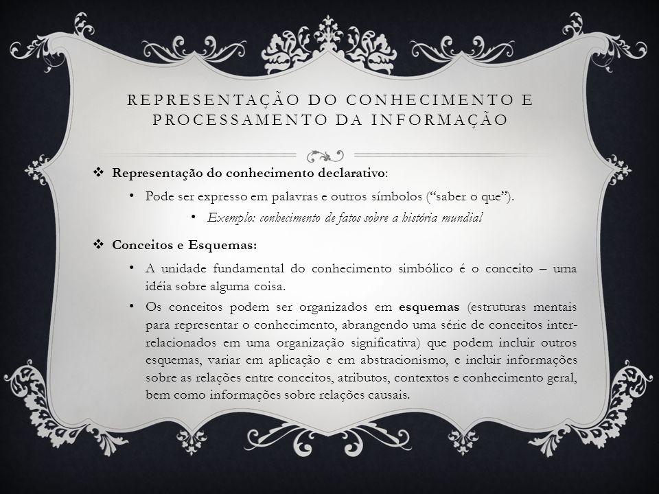 REPRESENTAÇÃO DO CONHECIMENTO E PROCESSAMENTO DA INFORMAÇÃO Representação do conhecimento declarativo: Pode ser expresso em palavras e outros símbolos