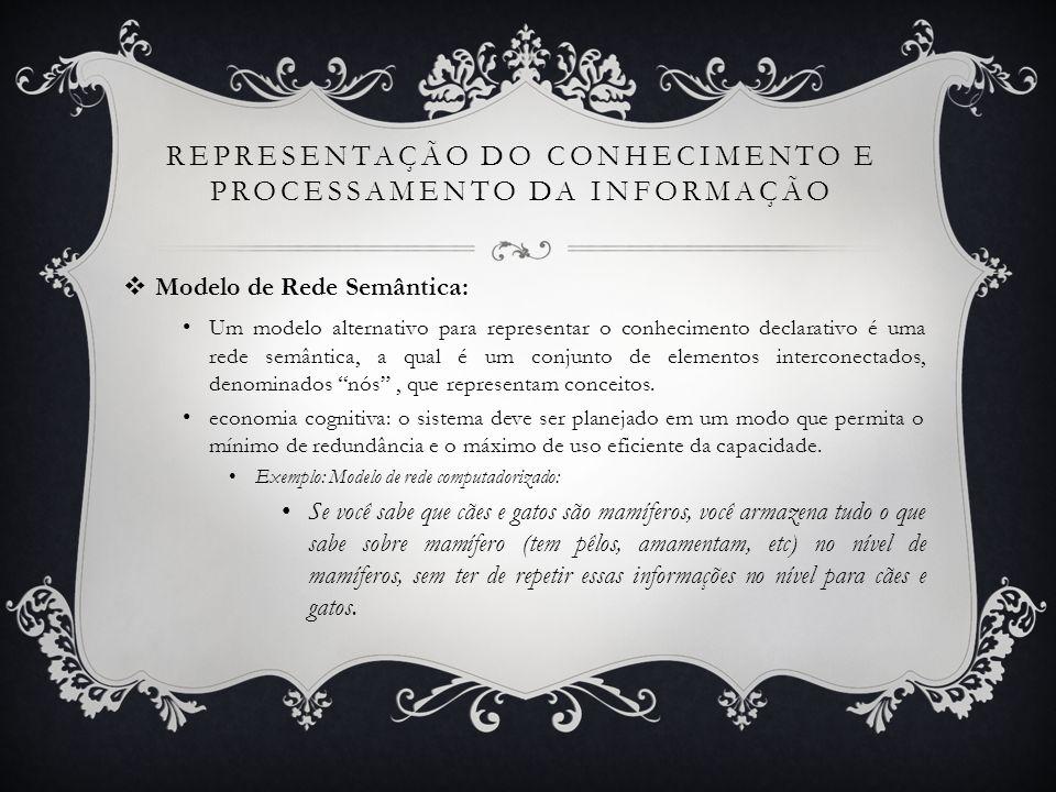 REPRESENTAÇÃO DO CONHECIMENTO E PROCESSAMENTO DA INFORMAÇÃO Modelo de Rede Semântica: Um modelo alternativo para representar o conhecimento declarativ