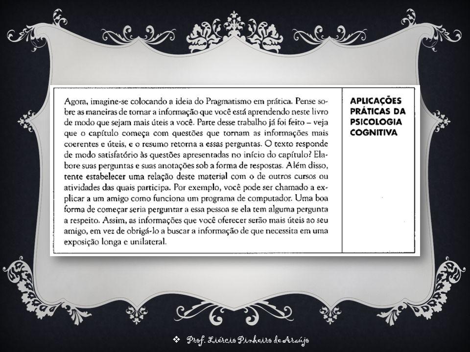 REPRESENTAÇÃO DO CONHECIMENTO: IMAGENS E PROPOSIÇÕES Tipos de representação externa do conhecimento: Analógica (figuras): forma de representação que preserva as principais características perceptivas de tudo o que está sendo representado.
