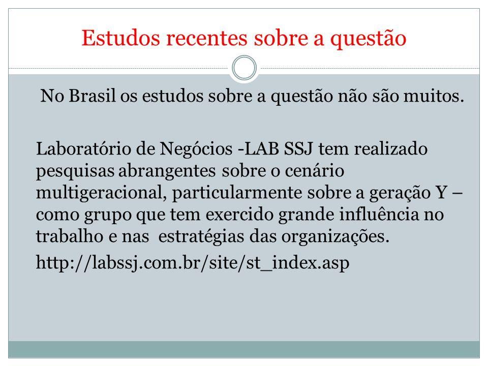 Estudos recentes -BRASIL Blog Vida Universitária http://www.vidauniversitaria.com.br/blog/?p=58401 LAB SSJ http://labssj.com.br/site/st_index.asp