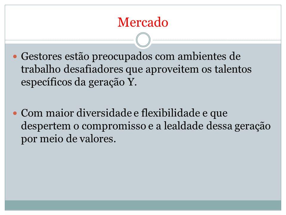 Universidade A geração Y participa ativamente da web 2.0.