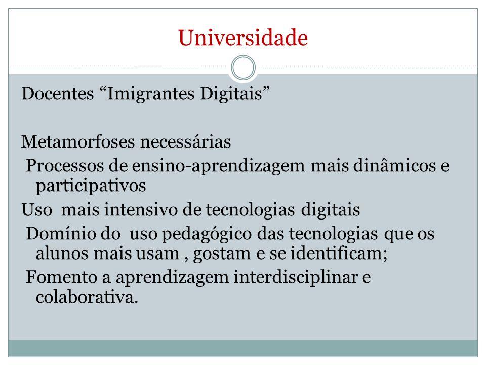 Universidade Docentes Imigrantes Digitais Metamorfoses necessárias Processos de ensino-aprendizagem mais dinâmicos e participativos Uso mais intensivo