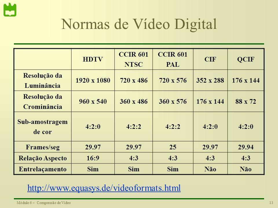 13Módulo 6 – Compressão de Vídeo Normas de Vídeo Digital HDTV CCIR 601 NTSC CCIR 601 PAL CIFQCIF Resolução da Luminância 1920 x 1080720 x 486720 x 576