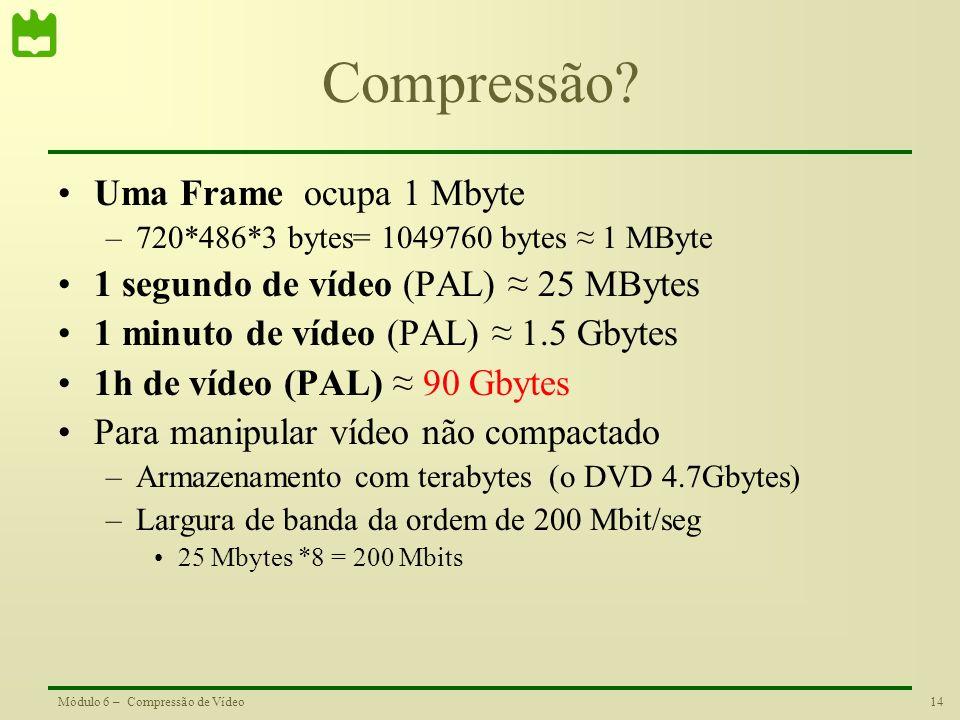 14Módulo 6 – Compressão de Vídeo Compressão? Uma Frame ocupa 1 Mbyte –720*486*3 bytes= 1049760 bytes 1 MByte 1 segundo de vídeo (PAL) 25 MBytes 1 minu