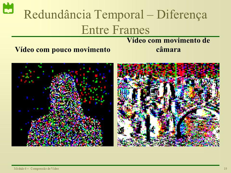 19Módulo 6 – Compressão de Vídeo Redundância Temporal – Diferença Entre Frames Vídeo com pouco movimento Vídeo com movimento de câmara