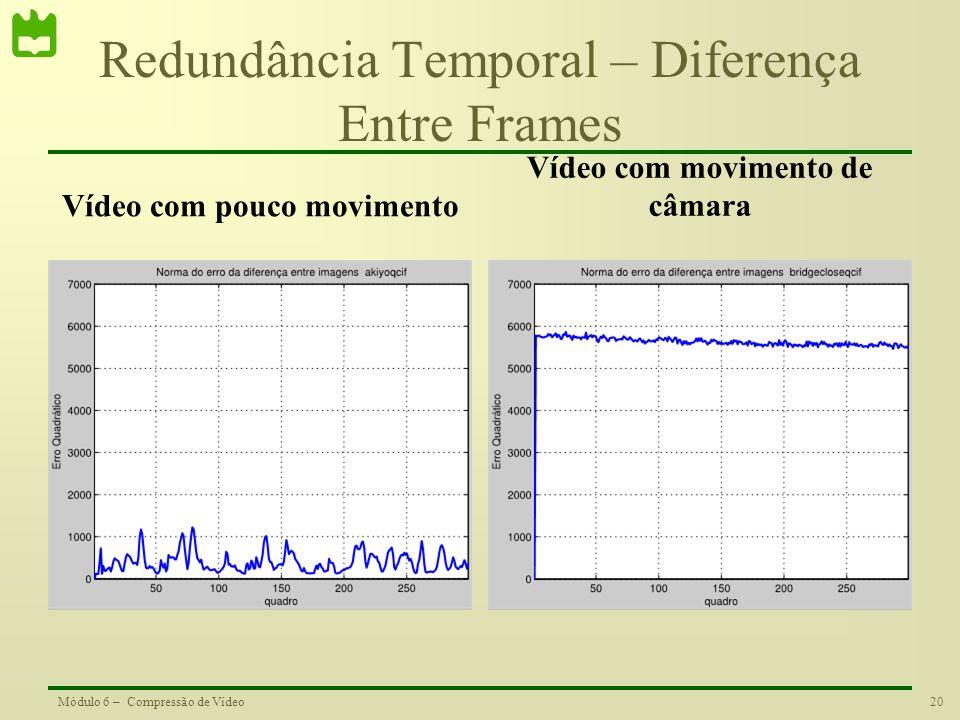 20Módulo 6 – Compressão de Vídeo Redundância Temporal – Diferença Entre Frames Vídeo com pouco movimento Vídeo com movimento de câmara