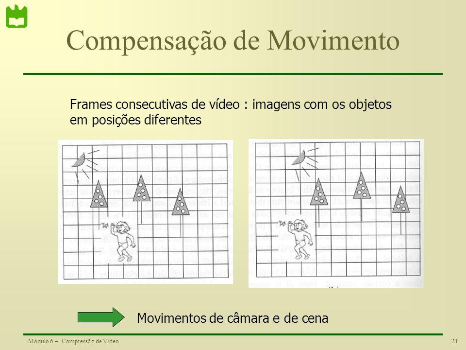 21Módulo 6 – Compressão de Vídeo Compensação de Movimento Movimentos de câmara e de cena Frames consecutivas de vídeo : imagens com os objetos em posi